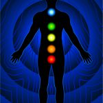 charkra_meditation